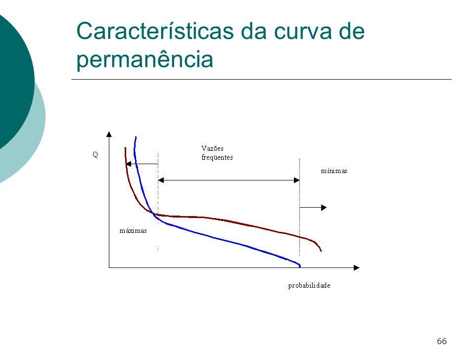 66 Características da curva de permanência
