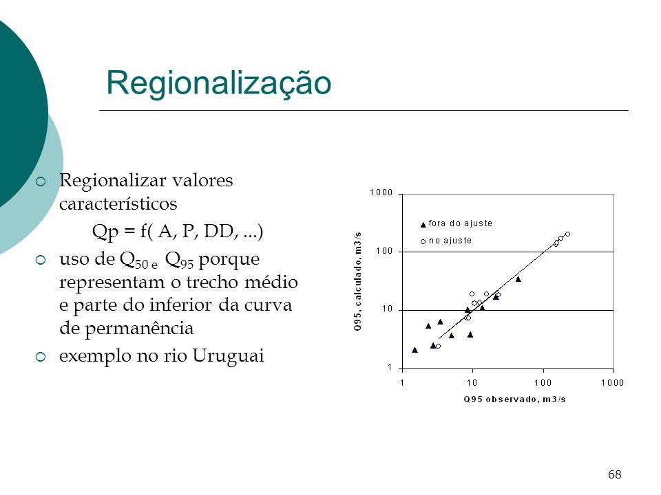 68 Regionalização Regionalizar valores característicos Qp = f( A, P, DD,...) uso de Q 50 e Q 95 porque representam o trecho médio e parte do inferior