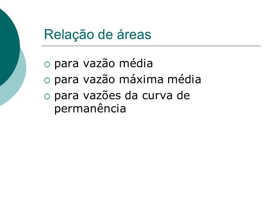 Relação de áreas para vazão média para vazão máxima média para vazões da curva de permanência
