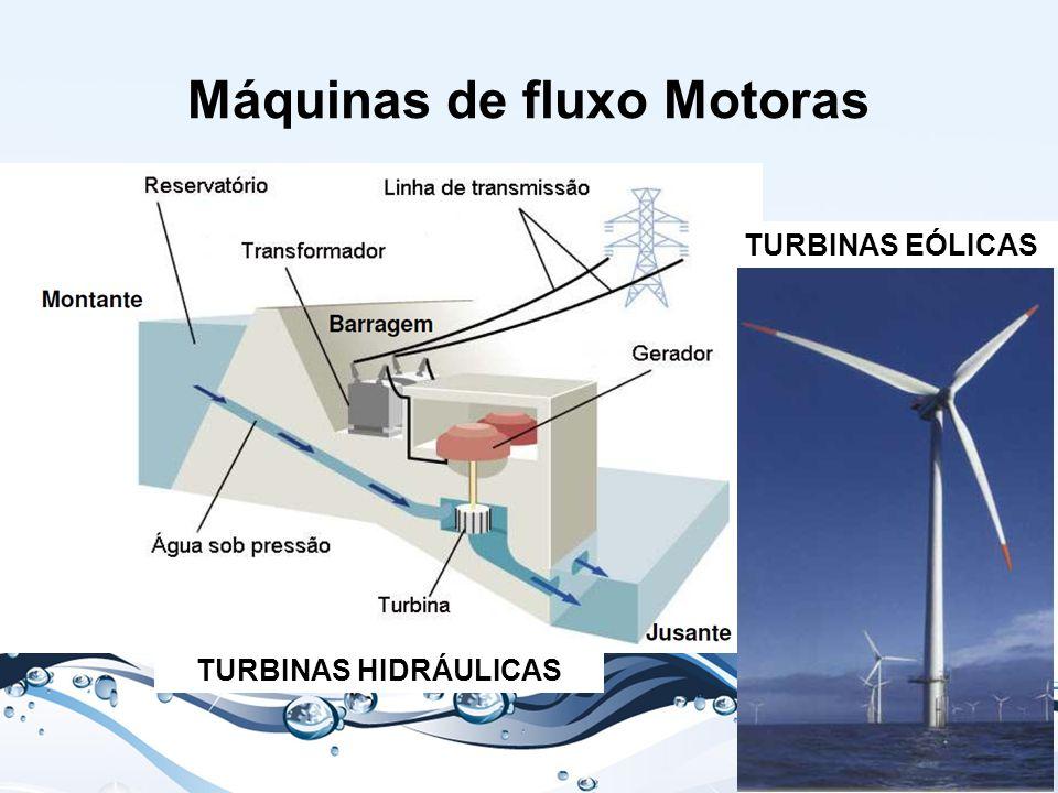 Máquinas de fluxo Motoras TURBINAS HIDRÁULICAS TURBINAS EÓLICAS