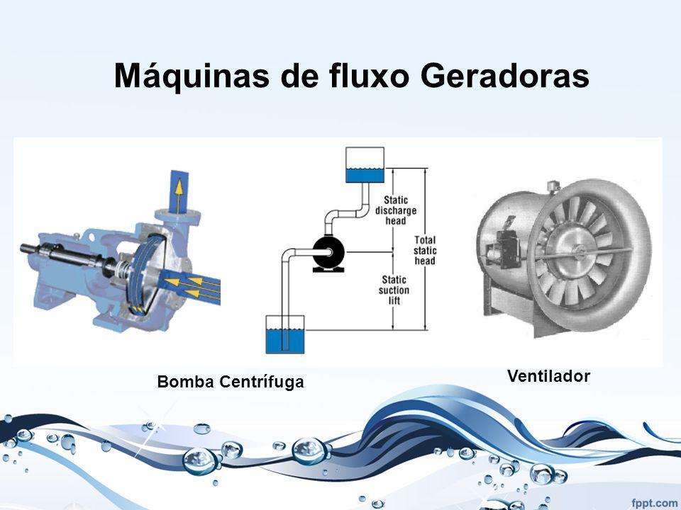 Máquinas de fluxo Geradoras Bomba Centrífuga Ventilador
