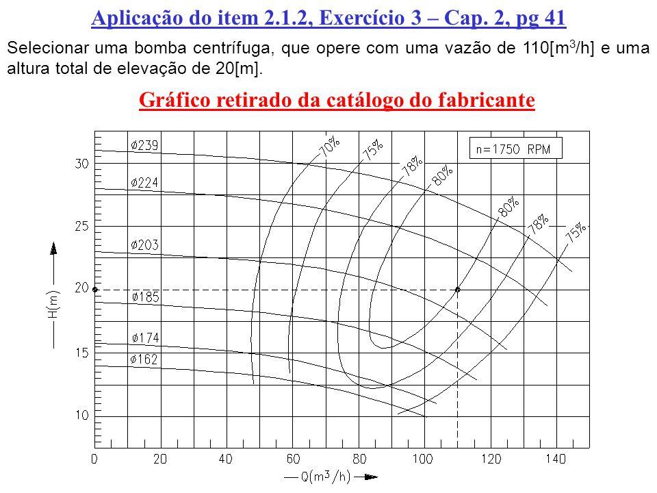 1 o passo: No gráfico do catálogo de fabricante, entra-se com os valores de Q 2 = 110[m 3 /h] e H 2 = 20[m] 110