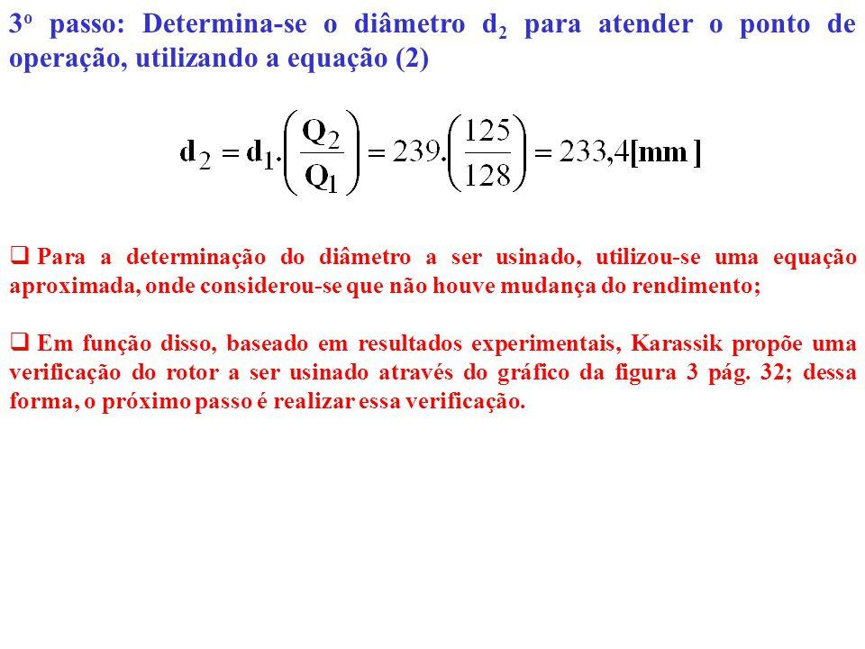 3 o passo: Determina-se o diâmetro d 2 para atender o ponto de operação, utilizando a equação (2) Para a determinação do diâmetro a ser usinado, utili