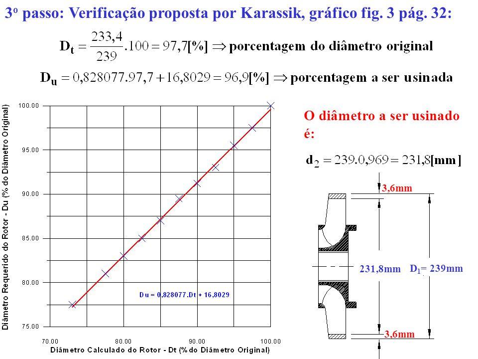 3 o passo: Verificação proposta por Karassik, gráfico fig. 3 pág. 32: O diâmetro a ser usinado é: 3,6mm 231,8mm D 1 = 239mm