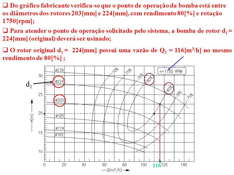 Do gráfico fabricante verifica-se que o ponto de operação da bomba está entre os diâmetros dos rotores 203[mm] e 224[mm], com rendimento 80[%] e rotaç