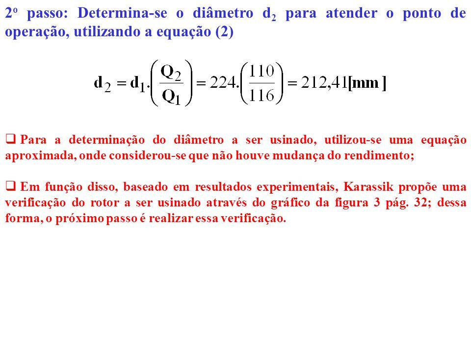 2 o passo: Determina-se o diâmetro d 2 para atender o ponto de operação, utilizando a equação (2) Para a determinação do diâmetro a ser usinado, utili