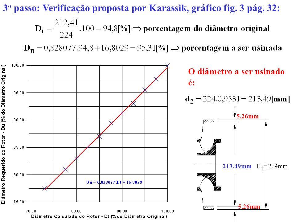 3 o passo: Verificação proposta por Karassik, gráfico fig. 3 pág. 32: O diâmetro a ser usinado é: 5,26mm 213,49mm
