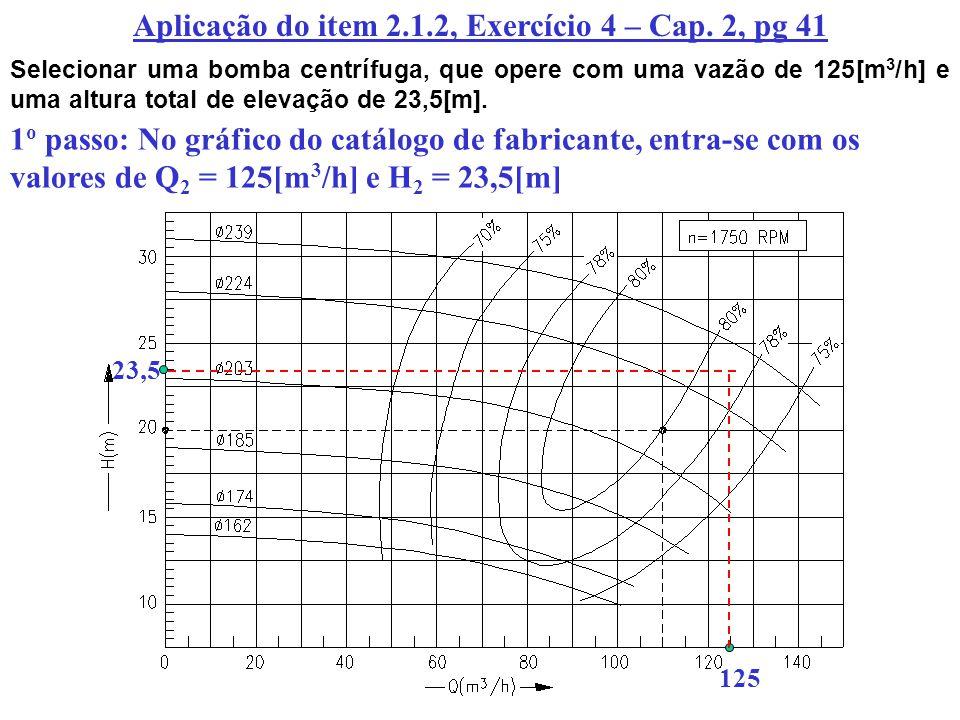 Do gráfico fabricante verifica-se que o ponto de operação da bomba está entre os diâmetros dos rotores 239[mm] e 224[mm], com rendimento entre 78[%] e 80[%] e ainda rotação 1750[rpm]; Para atender o ponto de operação solicitado pelo sistema, a bomba de rotor d 1 = 239[mm] (original) deverá ser usinado; No rotor original d 1 = 239[mm], não é possível tirar a vazão Q 1 no mesmo rendimento, supostamente de 79[%] ; d1d1 125 23,5