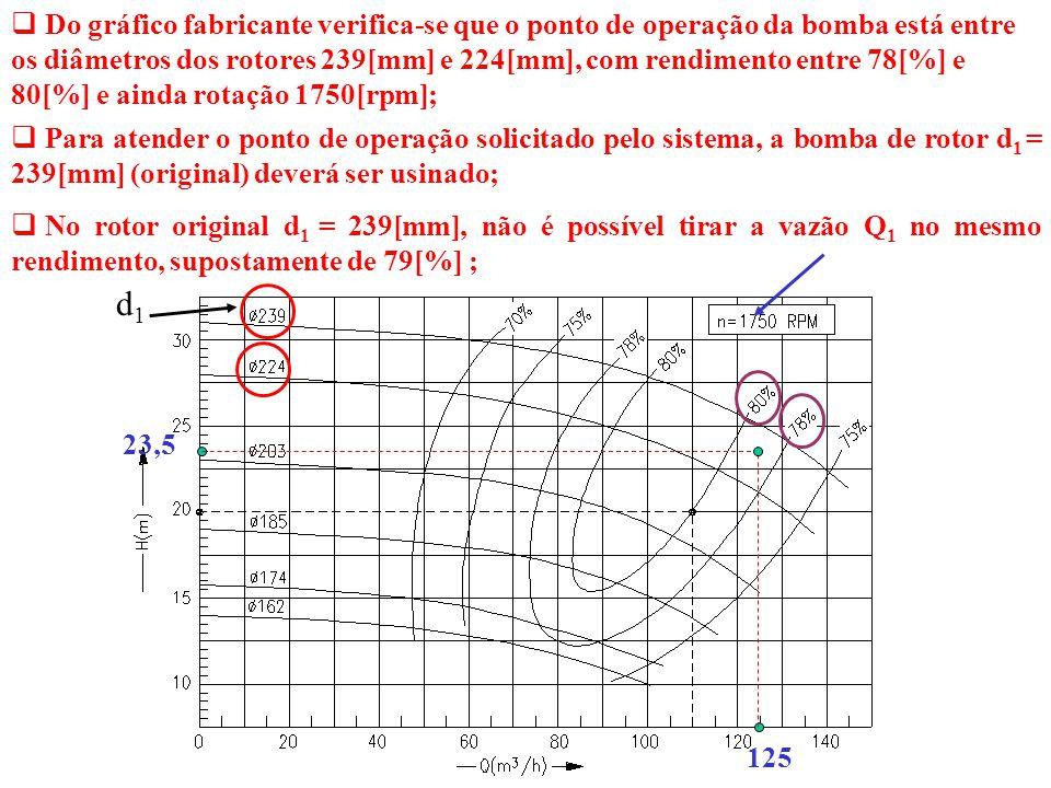 2 o passo: Tem que se determinar a curva do rendimento de 79[%] Tem-se a equações: OBS.: Equações válidas para o mesmo rendimento Como H 2 e Q 2 são conhecidos, podemos determinar k e conseqüentemente a lei de formação da curva do rendimento Assim pode-se determinar, os pontos da curva através da tabela Q[m 3 /h]H[m] 11519,9 12021,7 12523,5 13025,4