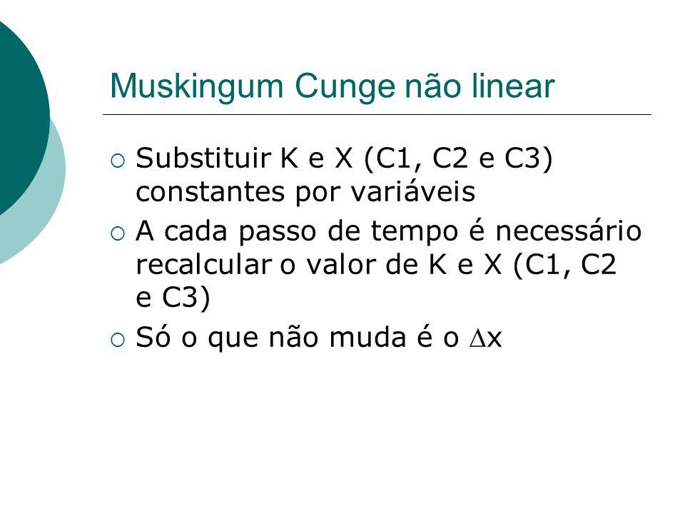 Muskingum Cunge não linear Substituir K e X (C1, C2 e C3) constantes por variáveis A cada passo de tempo é necessário recalcular o valor de K e X (C1,