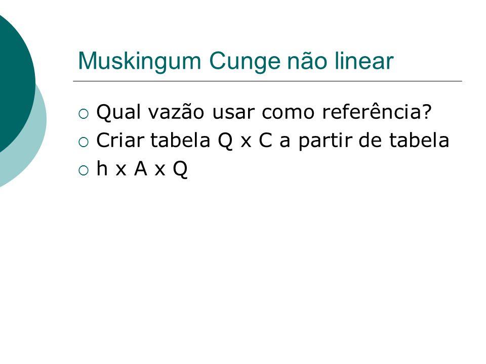 Muskingum Cunge não linear Qual vazão usar como referência? Criar tabela Q x C a partir de tabela h x A x Q