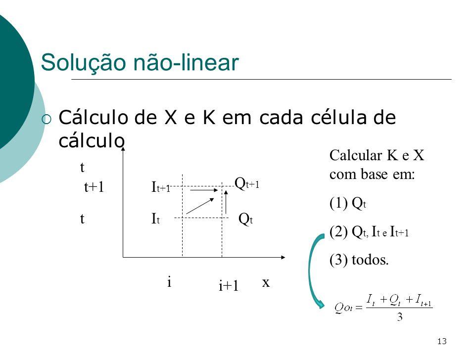 13 Solução não-linear Cálculo de X e K em cada célula de cálculo t xi i+1 t t+1I t+1 ItIt Q t+1 QtQt Calcular K e X com base em: (1) Q t (2) Q t, I t