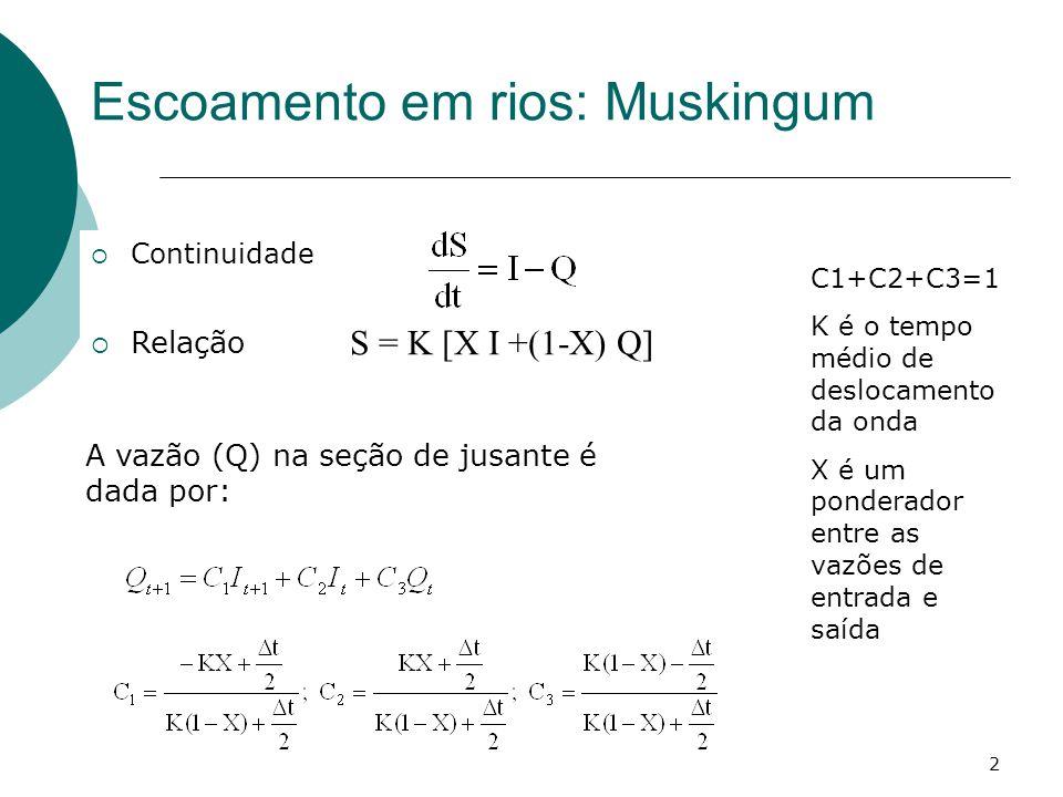 2 Escoamento em rios: Muskingum Continuidade Relação S = K [X I +(1-X) Q] C1+C2+C3=1 K é o tempo médio de deslocamento da onda X é um ponderador entre