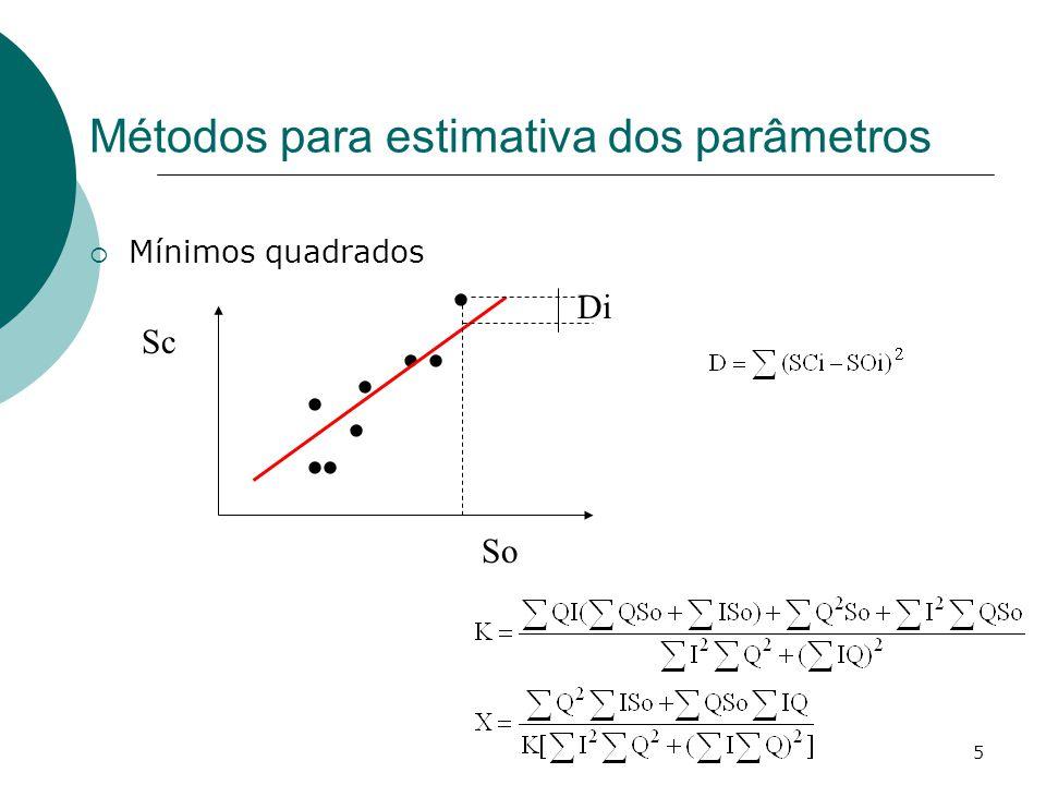 5 Métodos para estimativa dos parâmetros Mínimos quadrados Sc So Di