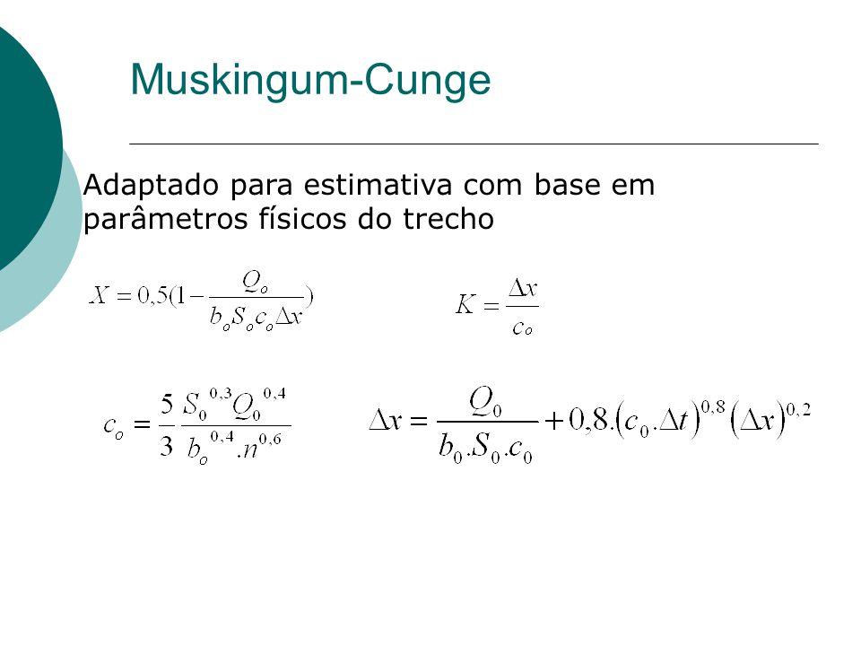 Muskingum-Cunge Adaptado para estimativa com base em parâmetros físicos do trecho