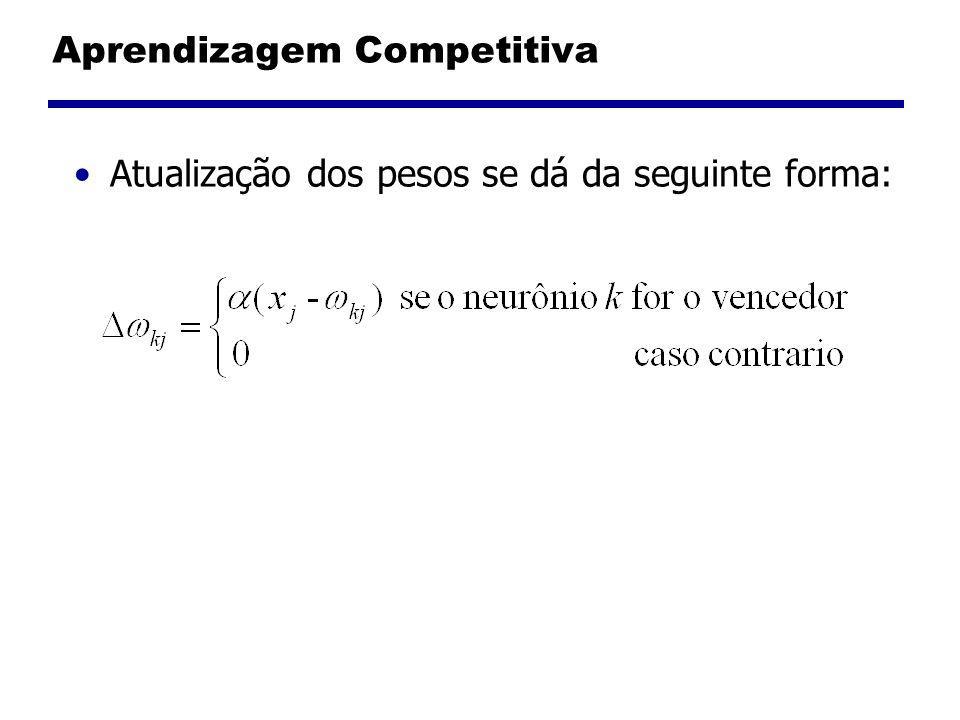Aprendizagem Competitiva Atualização dos pesos se dá da seguinte forma: