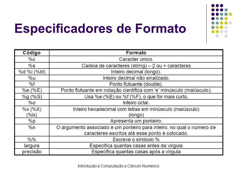 Introdução a Computação e Cálculo Numérico Especificadores de Formato