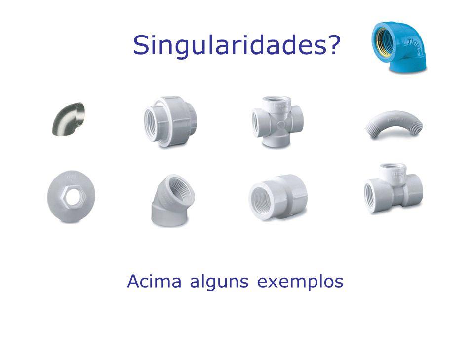 A perda ocorre devido a viscosidade do fluido, por exemplo em um tubo de aço