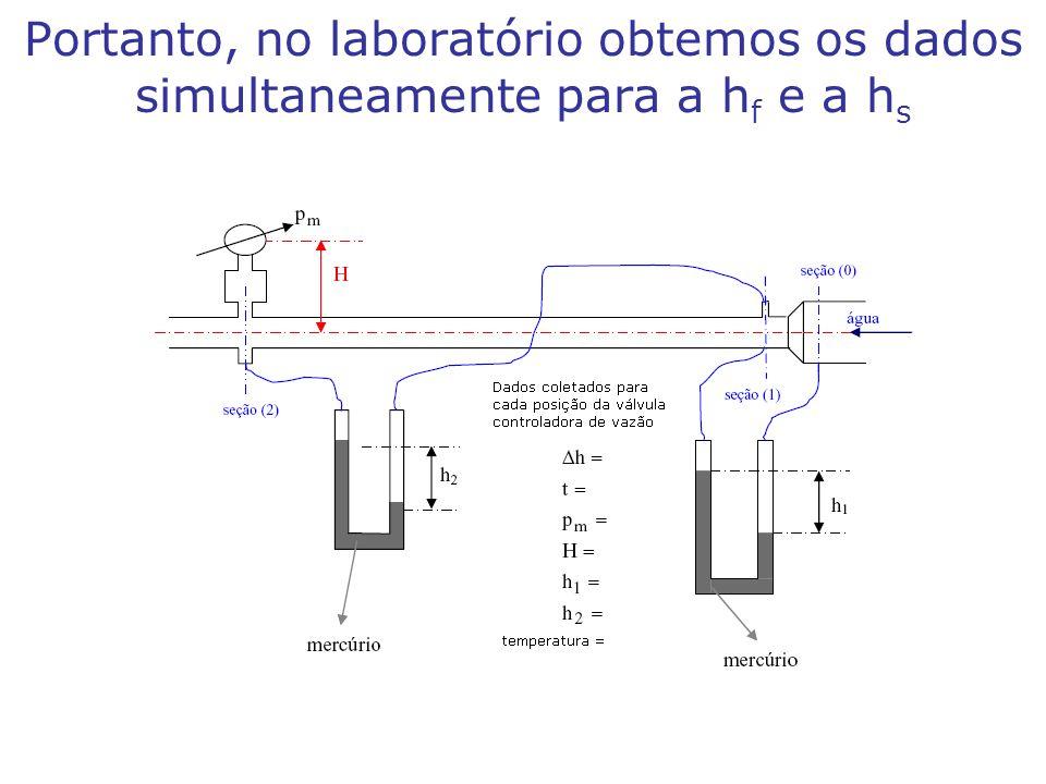Portanto, no laboratório obtemos os dados simultaneamente para a h f e a h s