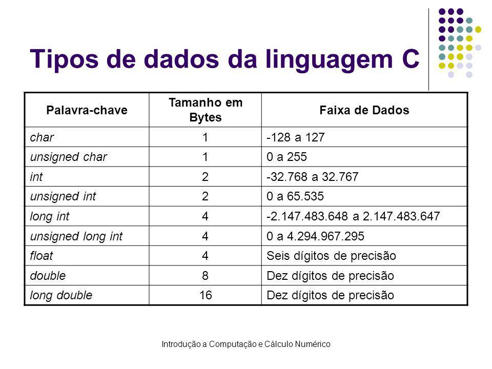 Introdução a Computação e Cálculo Numérico Tipos de dados da linguagem C Palavra-chave Tamanho em Bytes Faixa de Dados char1-128 a 127 unsigned char10 a 255 int2-32.768 a 32.767 unsigned int20 a 65.535 long int4-2.147.483.648 a 2.147.483.647 unsigned long int40 a 4.294.967.295 float4Seis dígitos de precisão double8Dez dígitos de precisão long double16Dez dígitos de precisão