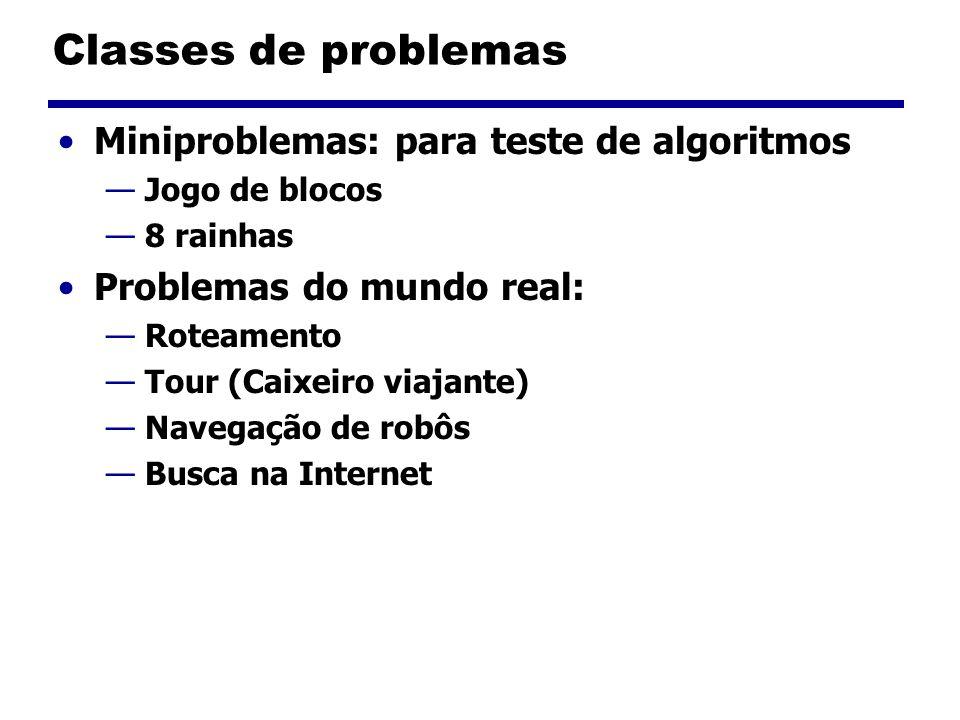 Classes de problemas Miniproblemas: para teste de algoritmos Jogo de blocos 8 rainhas Problemas do mundo real: Roteamento Tour (Caixeiro viajante) Navegação de robôs Busca na Internet