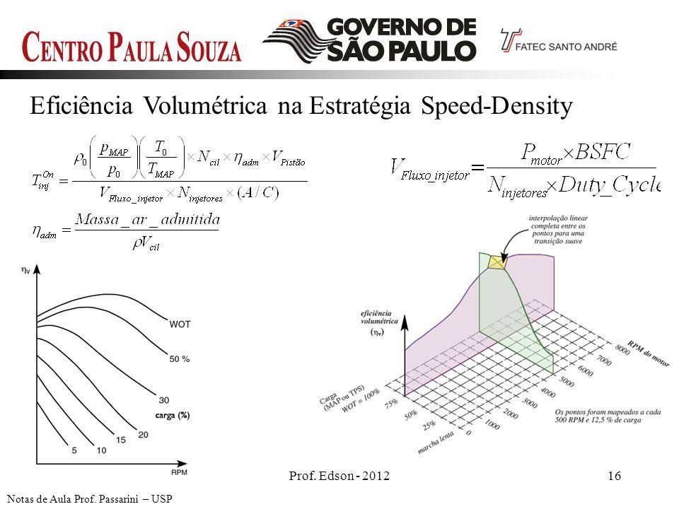 Prof.Edson - 201216 Eficiência Volumétrica na Estratégia Speed-Density Notas de Aula Prof.