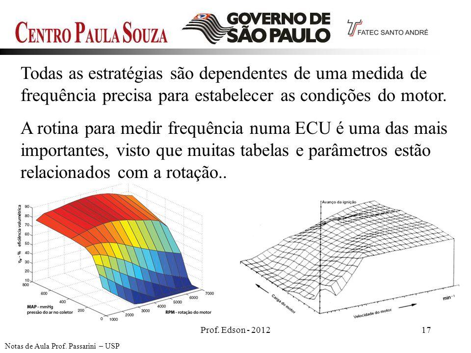 Prof. Edson - 201217 Todas as estratégias são dependentes de uma medida de frequência precisa para estabelecer as condições do motor. A rotina para me