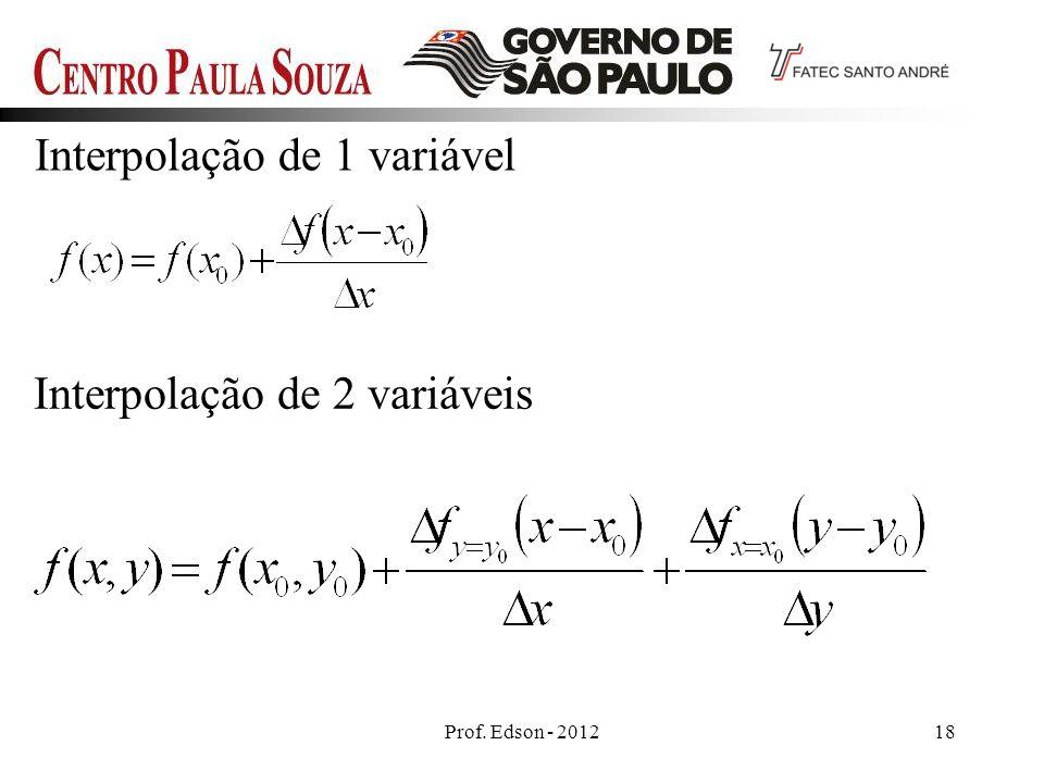 Prof. Edson - 201218 Interpolação de 1 variável Interpolação de 2 variáveis