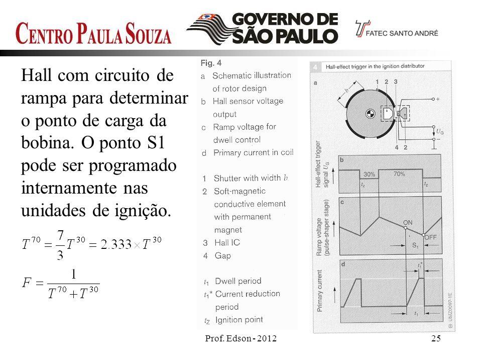 Prof.Edson - 201225 Hall com circuito de rampa para determinar o ponto de carga da bobina.