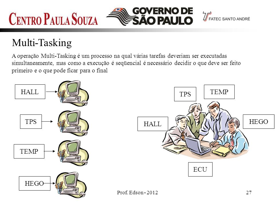 Prof. Edson - 201227 Multi-Tasking A operação Multi-Tasking é um processo na qual várias tarefas deveriam ser executadas simultaneamente, mas como a e