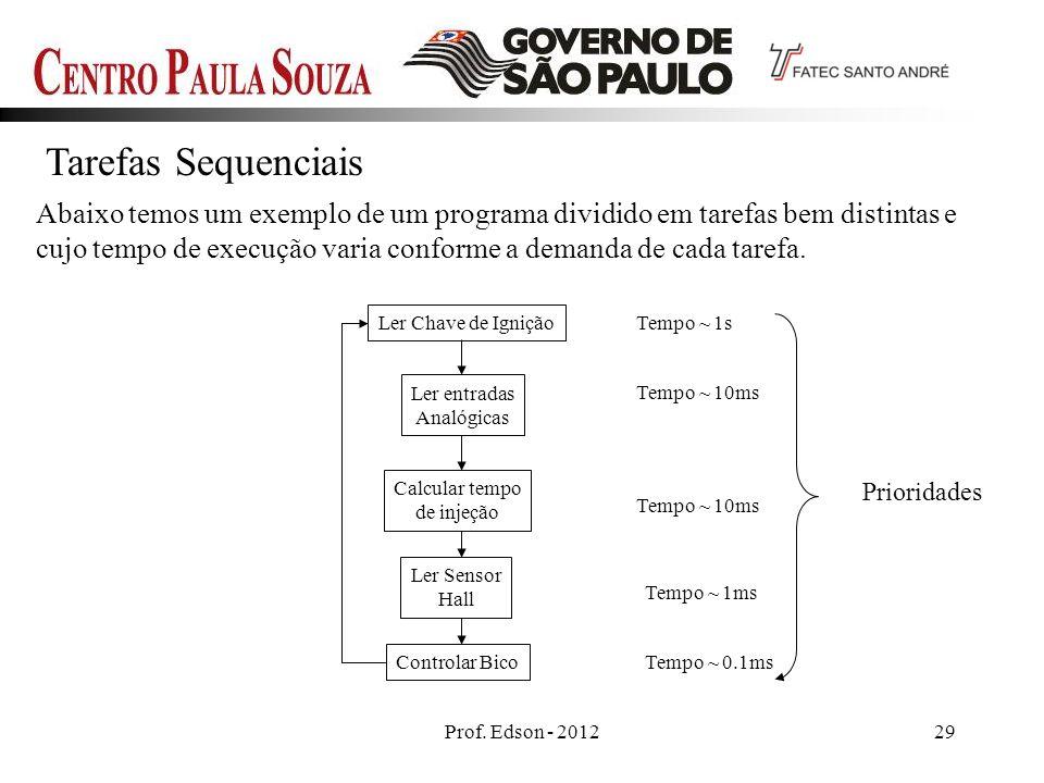 Prof. Edson - 201229 Tarefas Sequenciais Abaixo temos um exemplo de um programa dividido em tarefas bem distintas e cujo tempo de execução varia confo
