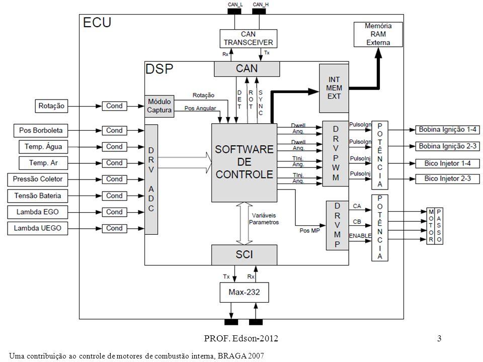 PROF. Edson-20123 Uma contribuição ao controle de motores de combustão interna, BRAGA 2007