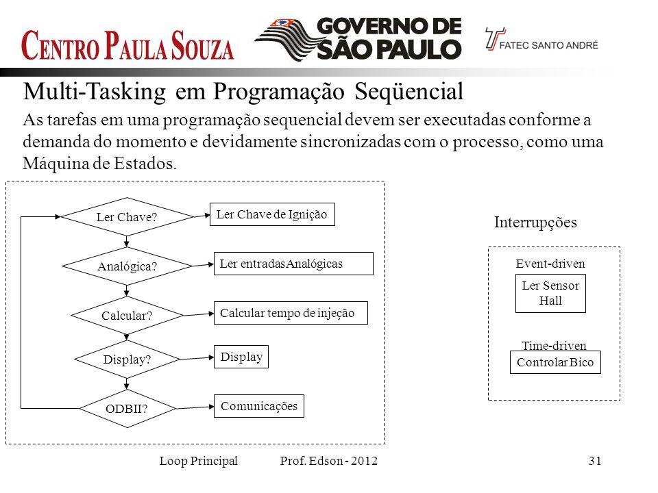 Prof. Edson - 201231 Multi-Tasking em Programação Seqüencial As tarefas em uma programação sequencial devem ser executadas conforme a demanda do momen