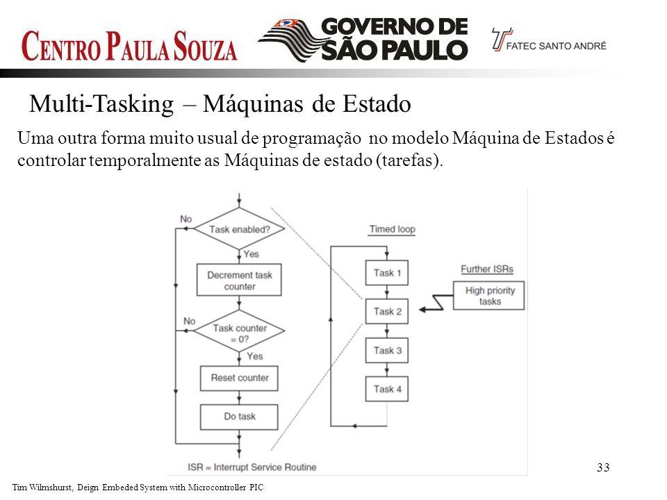 Prof. Edson - 201233 Multi-Tasking – Máquinas de Estado Uma outra forma muito usual de programação no modelo Máquina de Estados é controlar temporalme