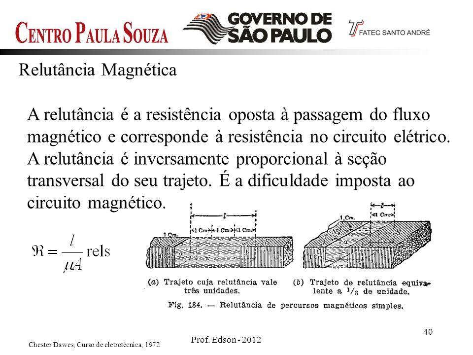 Relutância Magnética A relutância é a resistência oposta à passagem do fluxo magnético e corresponde à resistência no circuito elétrico. A relutância