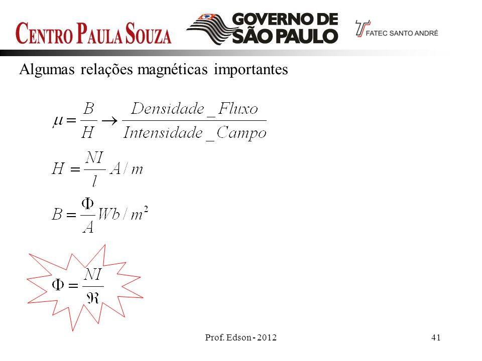 Algumas relações magnéticas importantes Prof. Edson - 201241