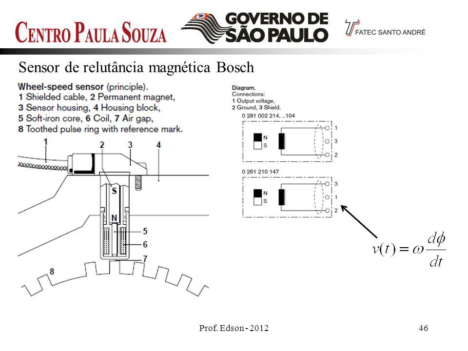 Prof. Edson - 201246 Sensor de relutância magnética Bosch