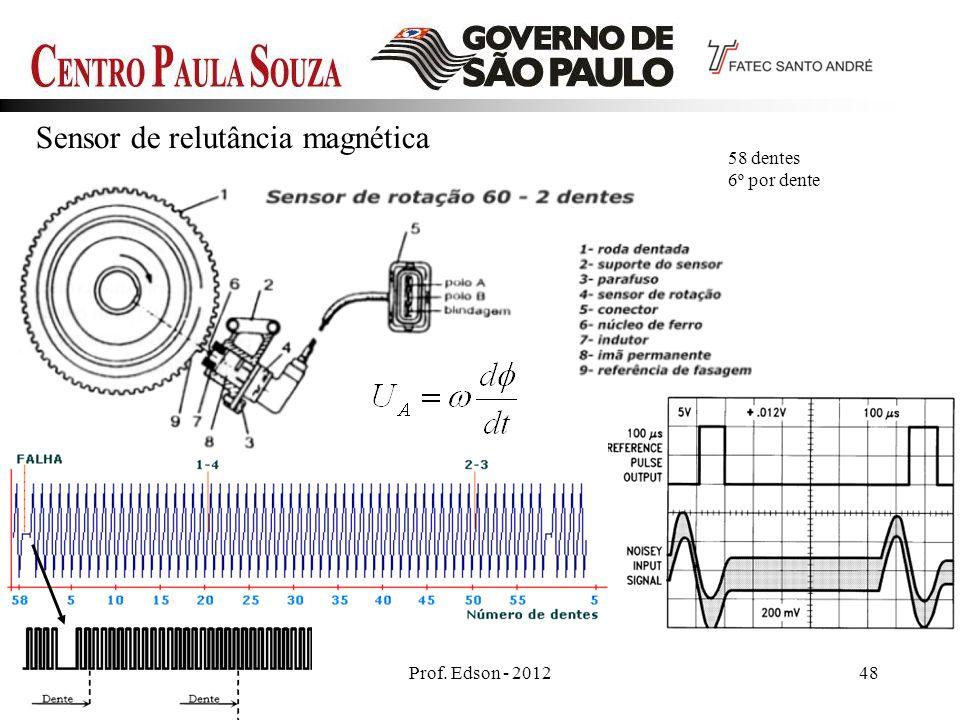 Prof. Edson - 201248 Sensor de relutância magnética 58 dentes 6º por dente