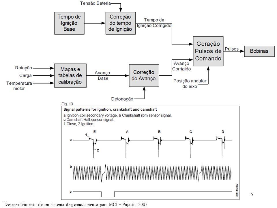 PROF. Edson-20125 PdasDesenvolvimento de um sistema de gerenciamento para MCI – Pujatti - 2007