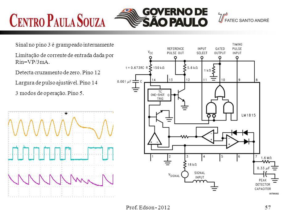 Prof. Edson - 201257 Sinal no pino 3 é grampeado internamente Limitação de corrente de entrada dada por Rin=VP/3mA. Detecta cruzamento de zero. Pino 1