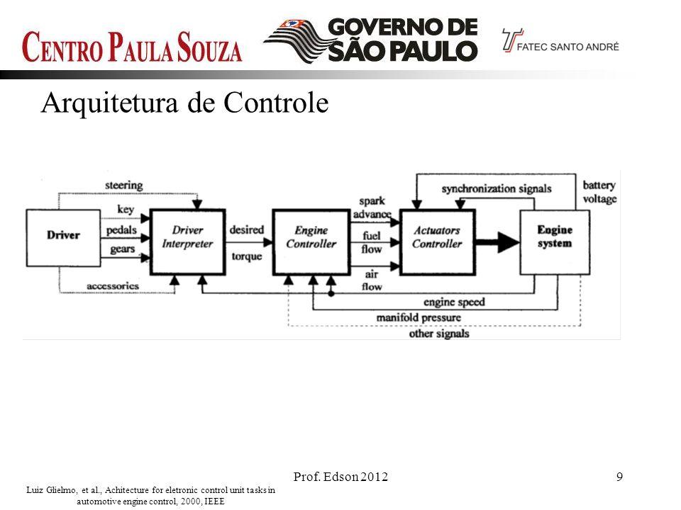 9 Arquitetura de Controle Luiz Glielmo, et al., Achitecture for eletronic control unit tasks in automotive engine control, 2000, IEEE