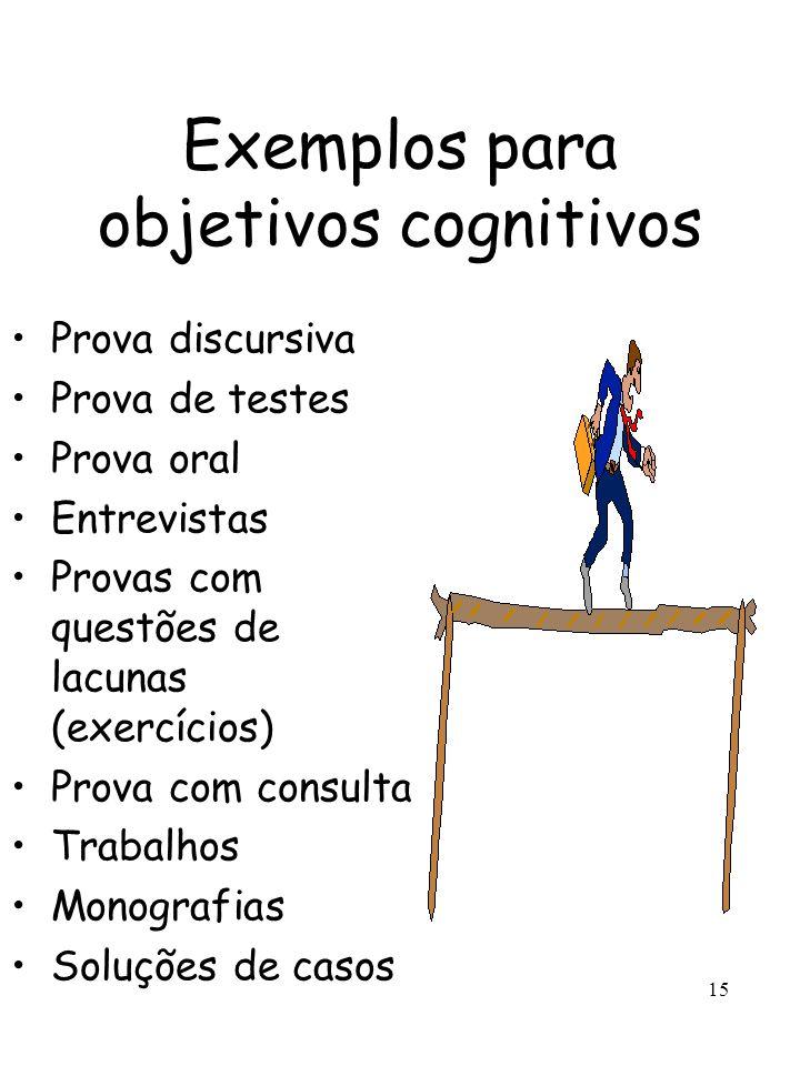 15 Exemplos para objetivos cognitivos Prova discursiva Prova de testes Prova oral Entrevistas Provas com questões de lacunas (exercícios) Prova com consulta Trabalhos Monografias Soluções de casos