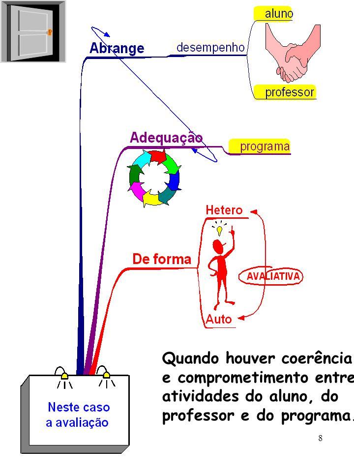 8 Quando houver coerência e comprometimento entre atividades do aluno, do professor e do programa.