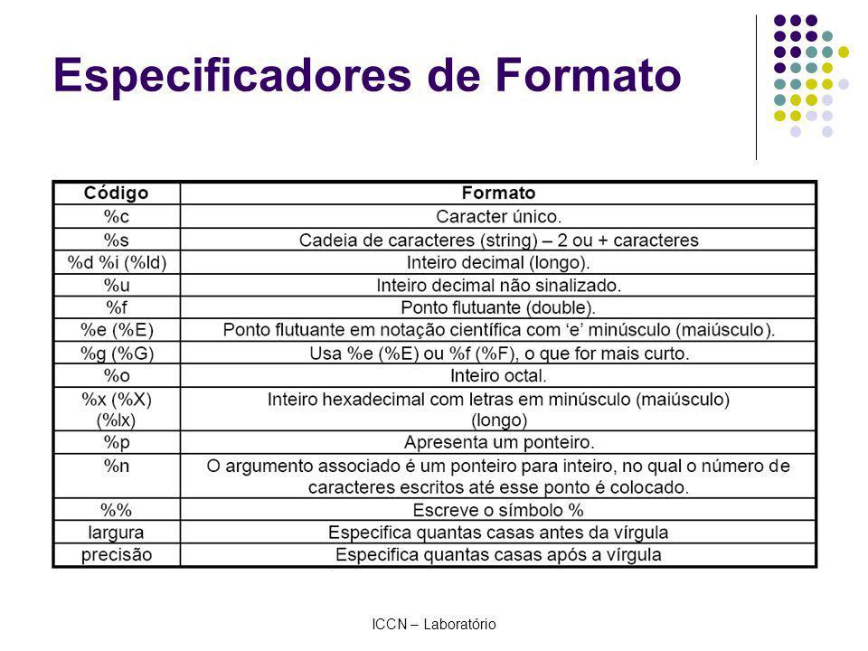 ICCN – Laboratório Especificadores de Formato