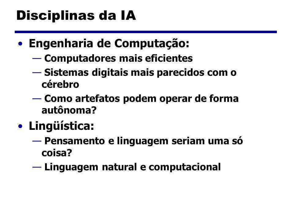 Disciplinas da IA Engenharia de Computação: Computadores mais eficientes Sistemas digitais mais parecidos com o cérebro Como artefatos podem operar de