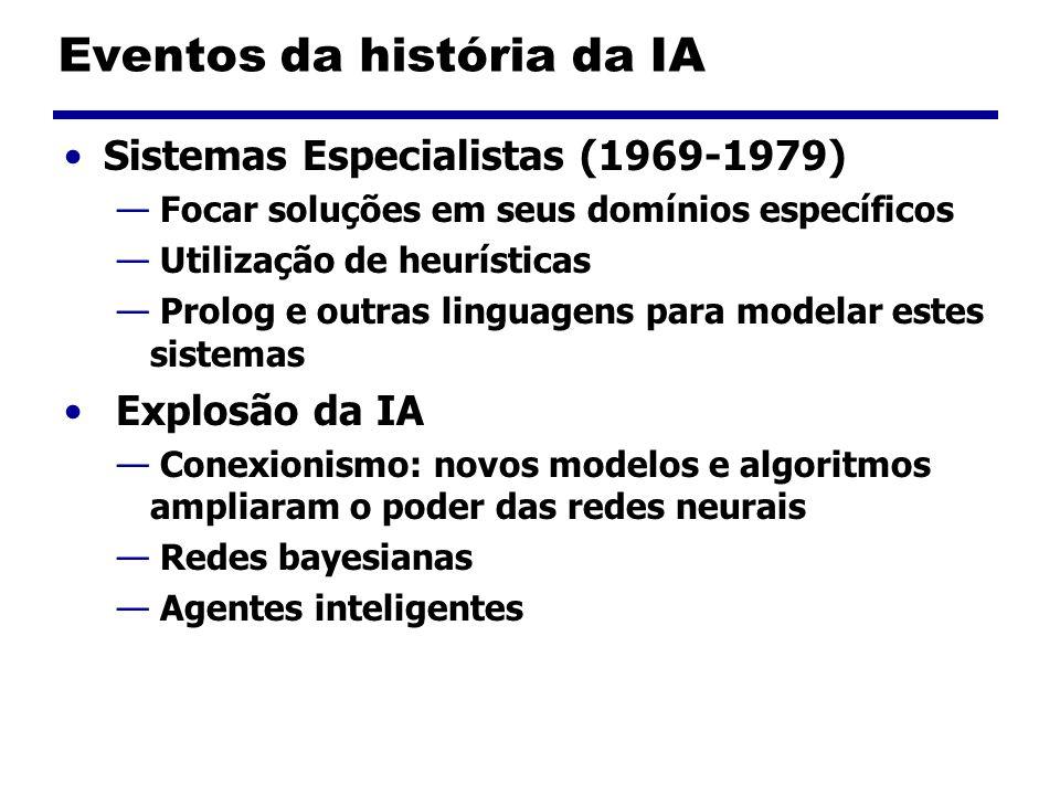 Eventos da história da IA Sistemas Especialistas (1969-1979) Focar soluções em seus domínios específicos Utilização de heurísticas Prolog e outras lin