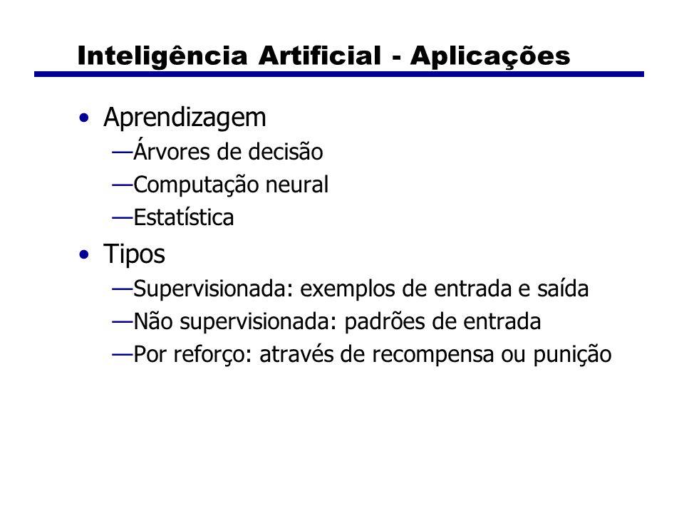 Inteligência Artificial - Aplicações Aprendizagem Árvores de decisão Computação neural Estatística Tipos Supervisionada: exemplos de entrada e saída N