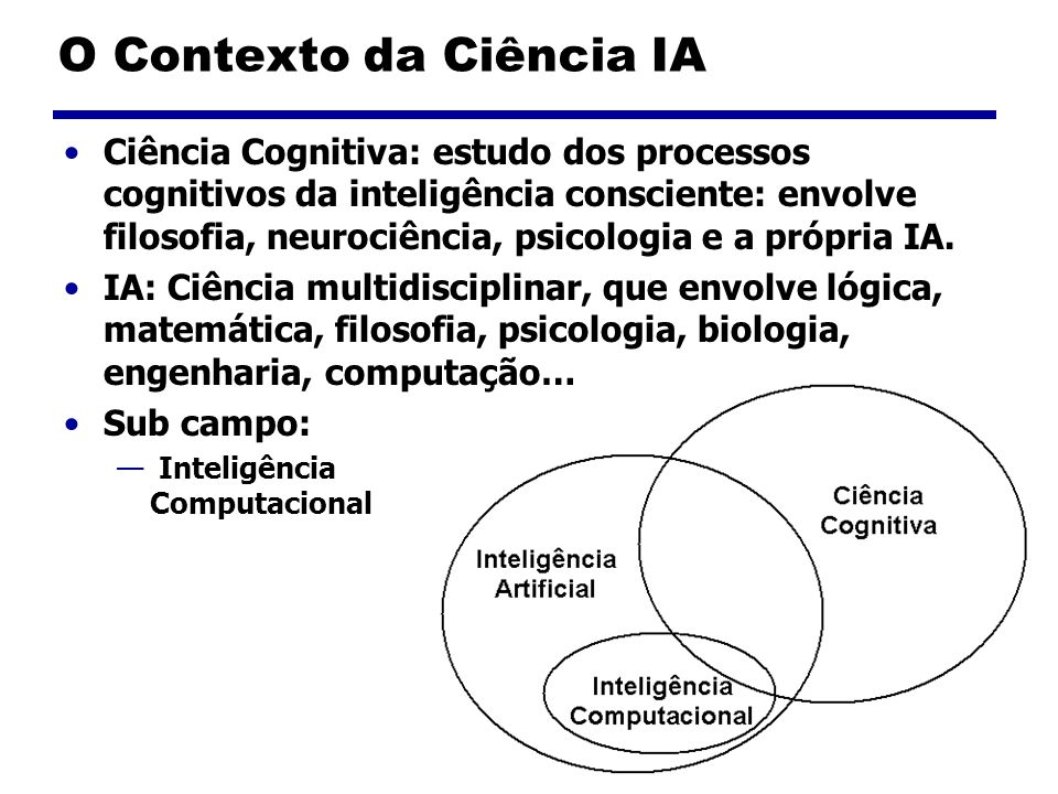 O Contexto da Ciência IA Ciência Cognitiva: estudo dos processos cognitivos da inteligência consciente: envolve filosofia, neurociência, psicologia e