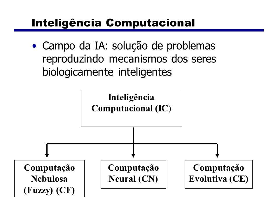 Campo da IA: solução de problemas reproduzindo mecanismos dos seres biologicamente inteligentes Inteligência Computacional (IC) Computação Nebulosa (F