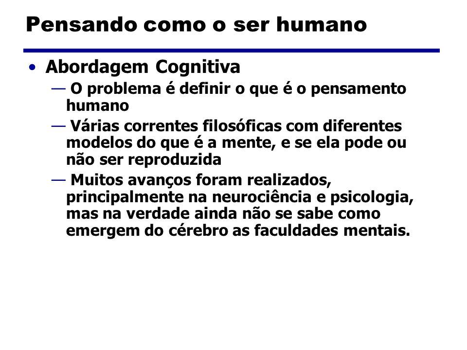 Pensando como o ser humano Abordagem Cognitiva O problema é definir o que é o pensamento humano Várias correntes filosóficas com diferentes modelos do